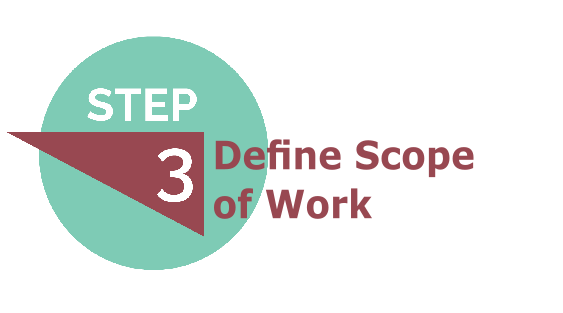 Define Scope of Work